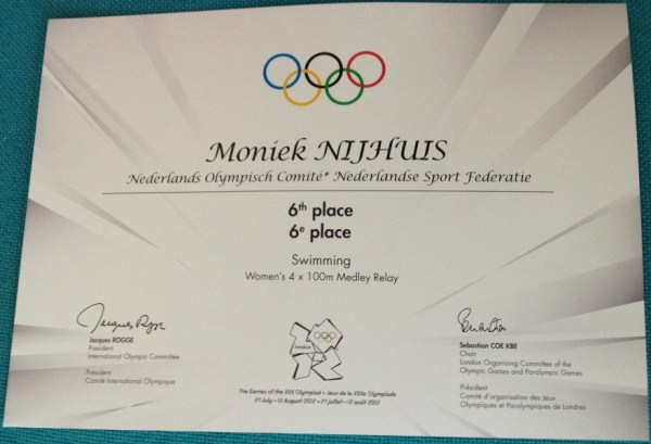 Olympisch diploma